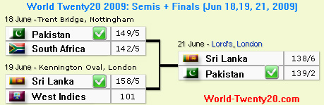 World Twenty20 Semis Finals